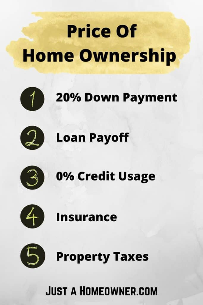 5 Costs of Home Ownership