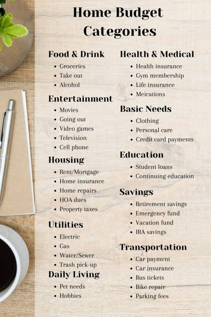Home budget categories to include in your budget