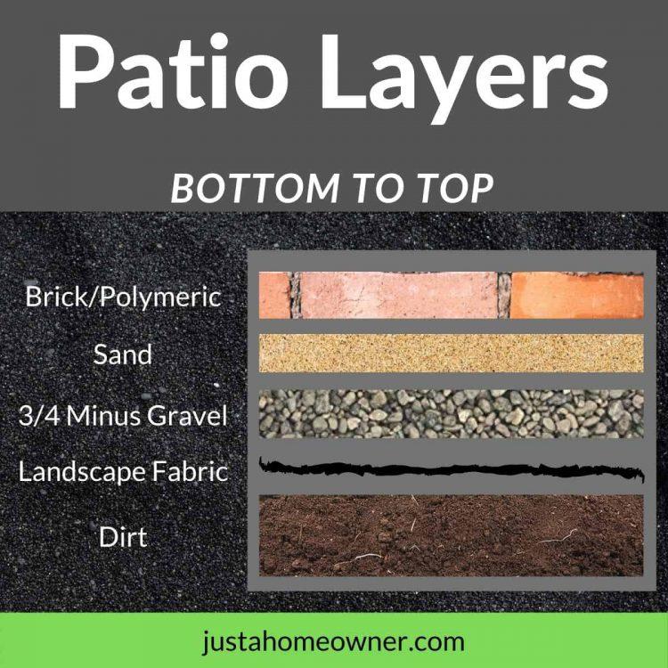 Patio Layers